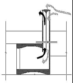 Figura 2. Tracción y succión de una torre de viento. Passive and low energy cooling for the built environment.[5]